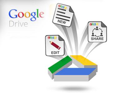 Chia Se Co Thoi Han Tren Google Drive